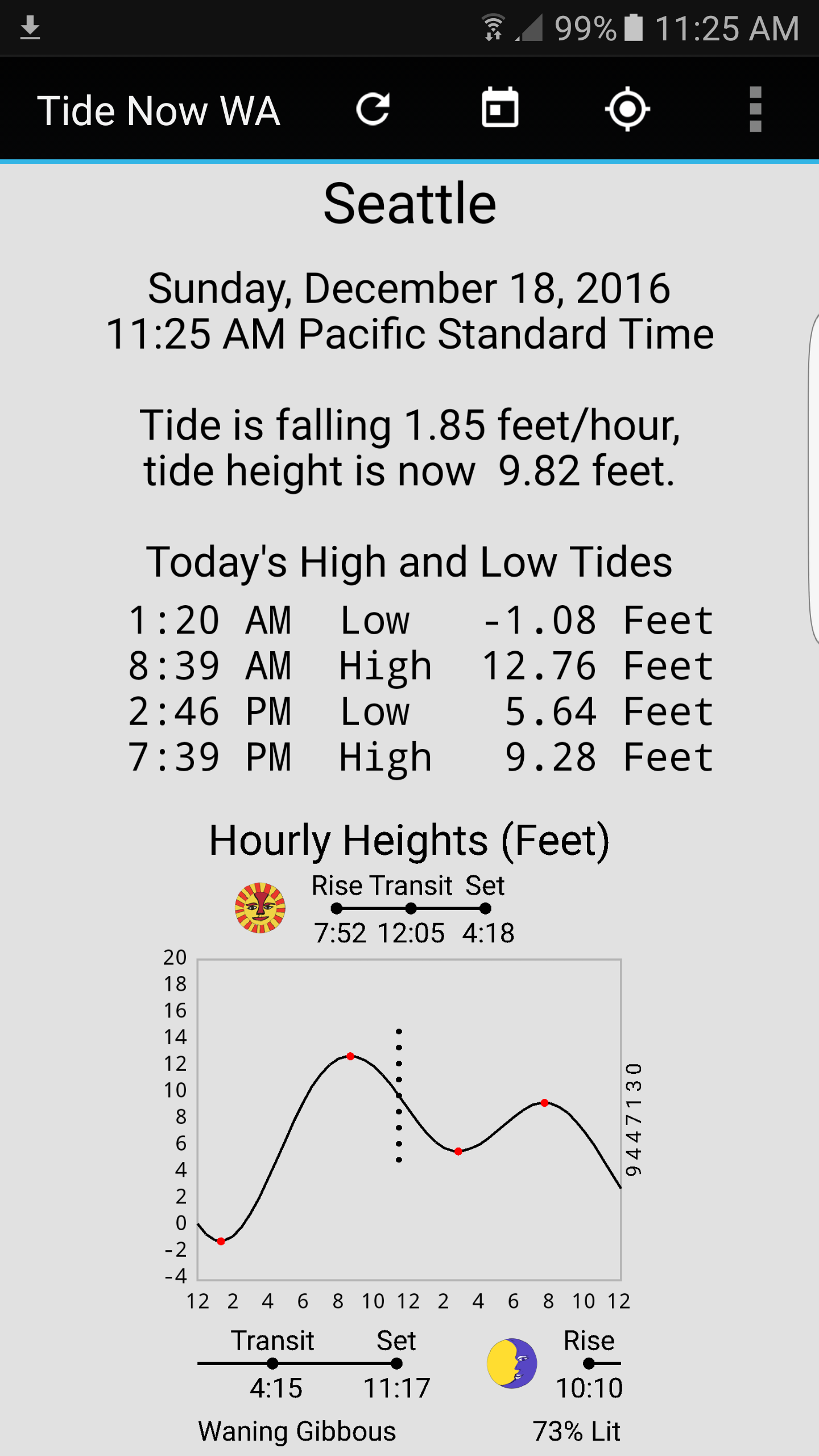 Tide charts nz images free any chart examples southern california tide charts gallery chart design ideas ventura county tide chart image collections free any nvjuhfo Choice Image